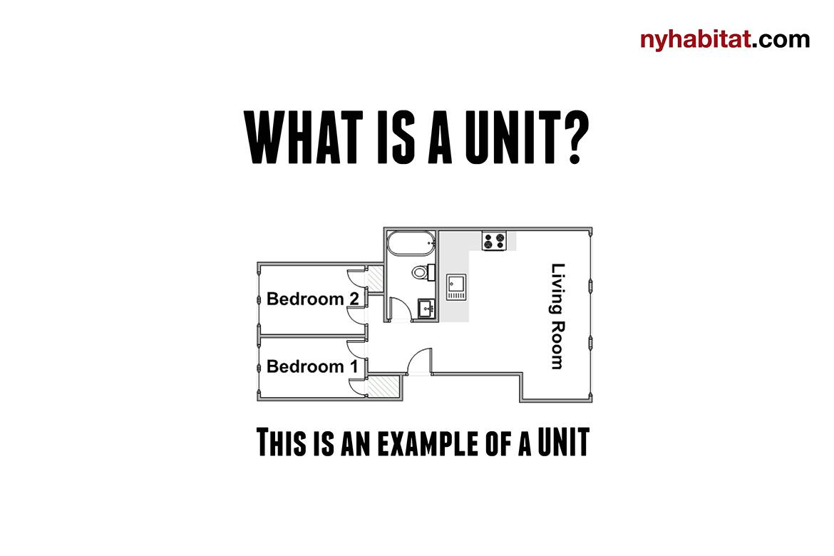 Image that shows what a unit is