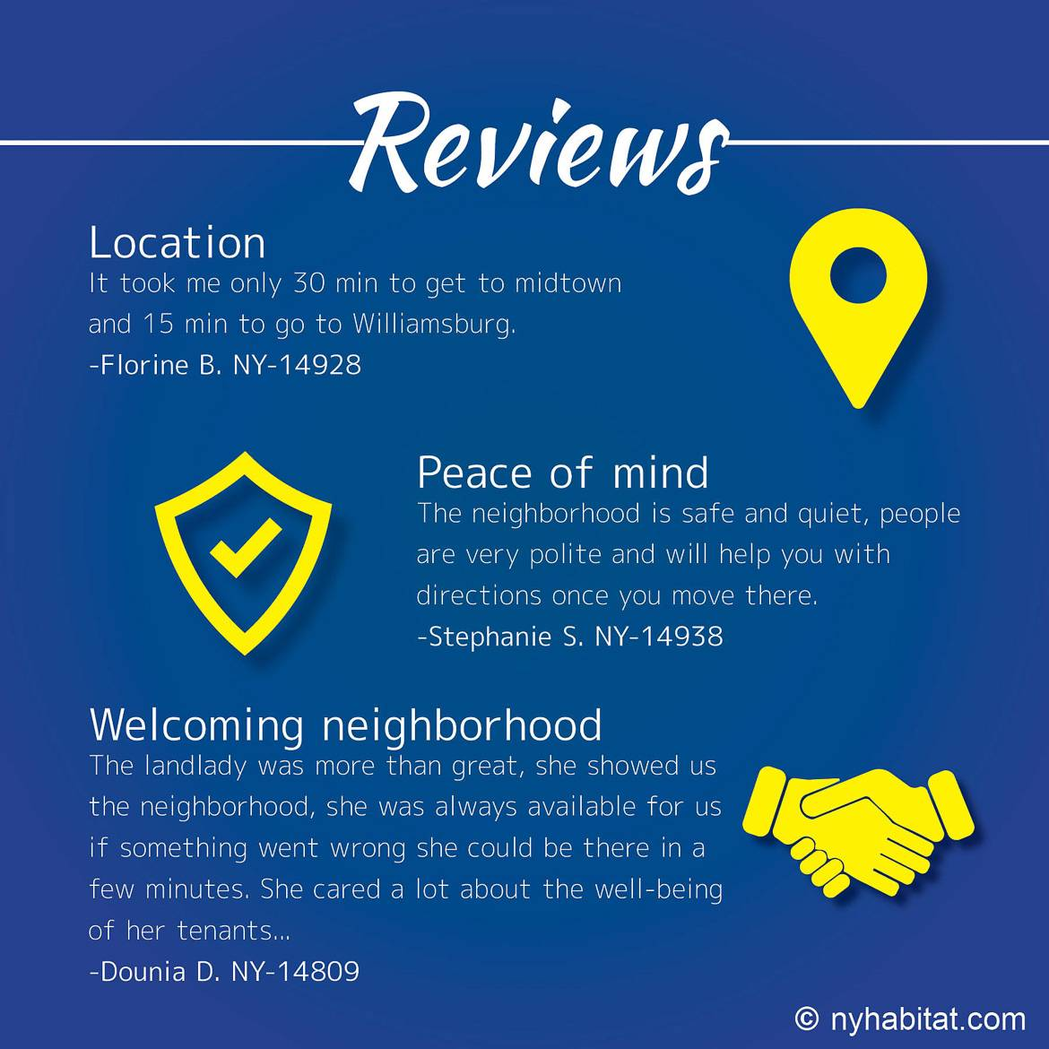 Infographic of apartment and neighborhood reviews of Bed-Stuy