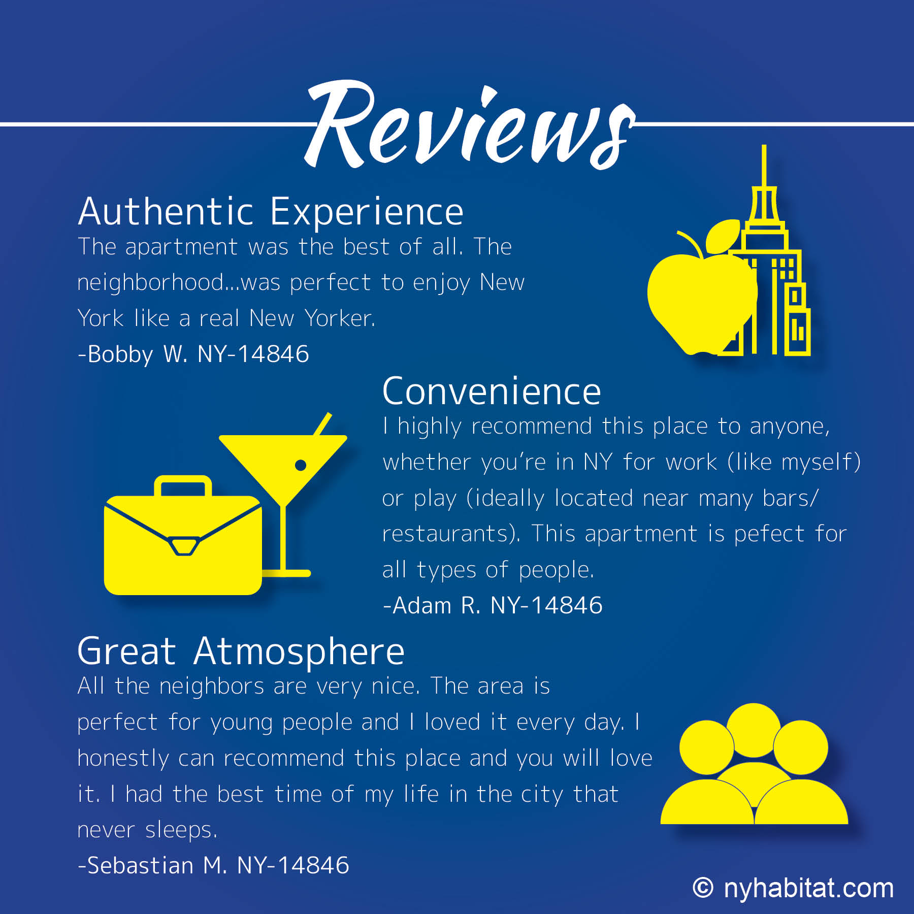 Infographic of client reviews of the East Village