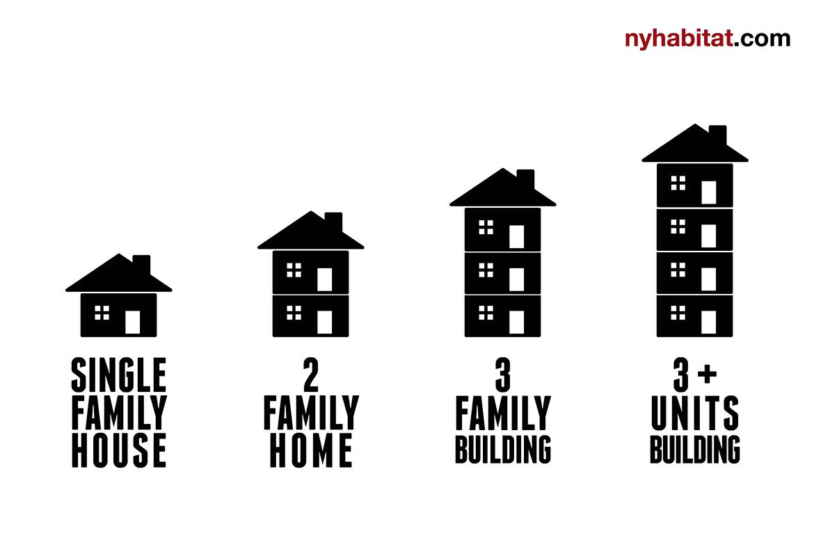 Image of Four Property Types