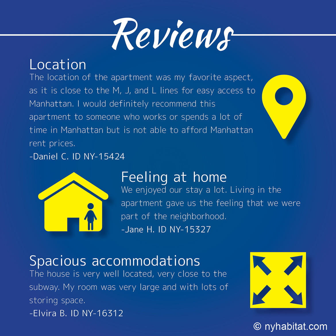Infographic of client reviews about apartments in Bushwick, Brooklyn