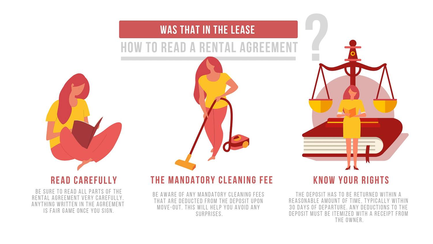 New York Habitat infographic describing tips for reading a rental agreement, including to read all parts carefully, pay attention to mandatory fees, and understanding deductions to the deposit.