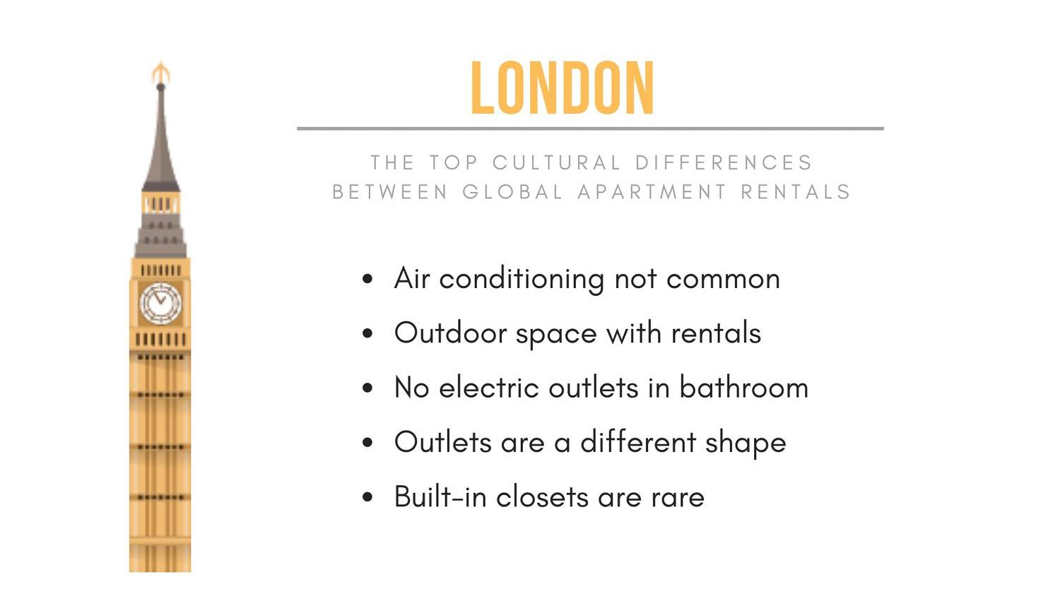 New York Habitat infographic describing the unique features of London apartment rentals.