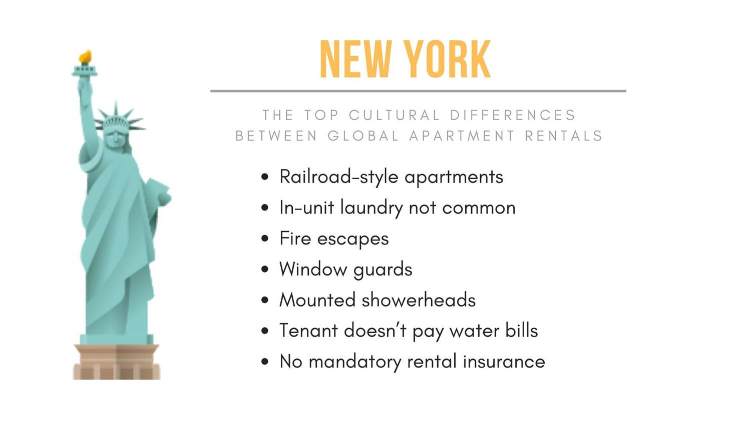 New York Habitat infographic describing the unique features of New York apartment rentals.