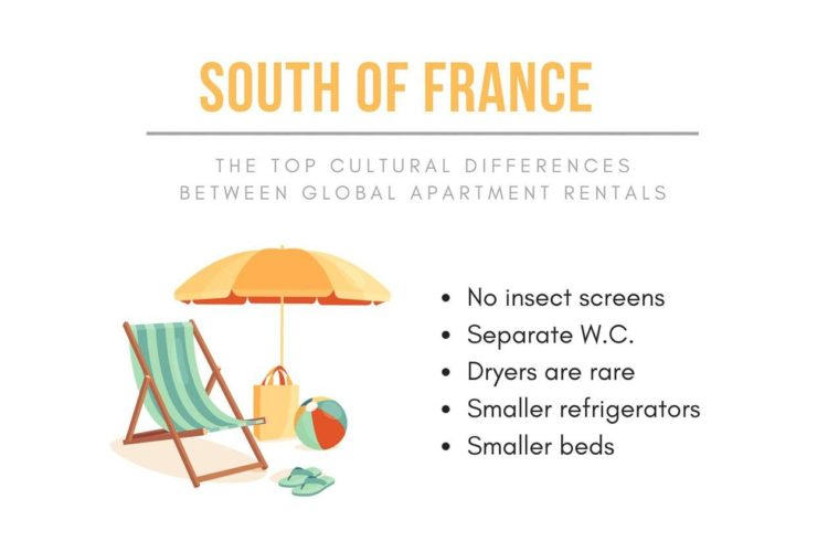 New York Habitat infographic describing the unique features of Provence apartment rentals.