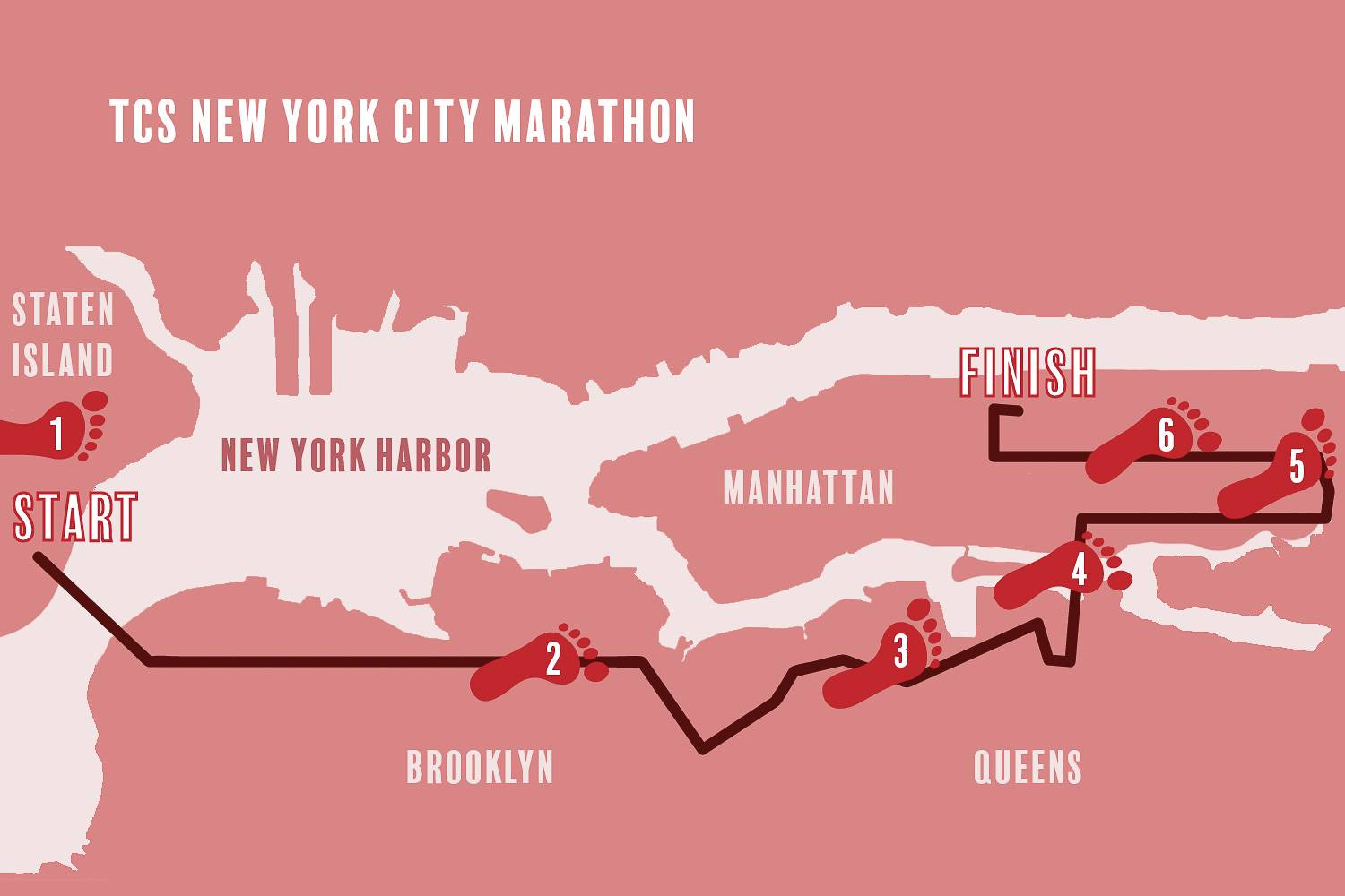 Image of a map showing the route of the New York City marathon going through all five boroughs.