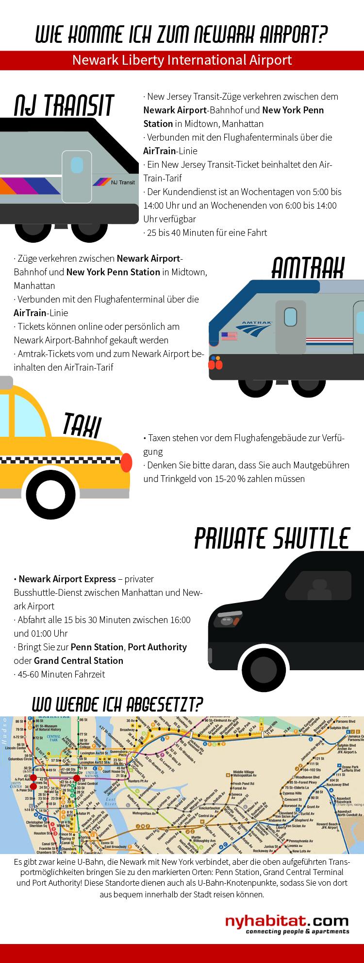 New York Habitats Infografik beschreibt Transportmöglichkeiten vom/zum Newark Airport, einschließlich New Jersey Transit, Amtrak, Taxi und Shuttlebussen.
