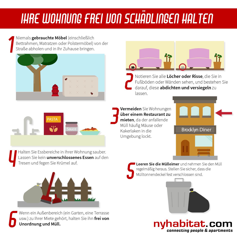 New York Habitats Schaubild zeigt sechs Vorsorgetipps, um Mäuse, Kakerlaken und Bettwanzen von Ihrer Wohnung fernzuhalten.
