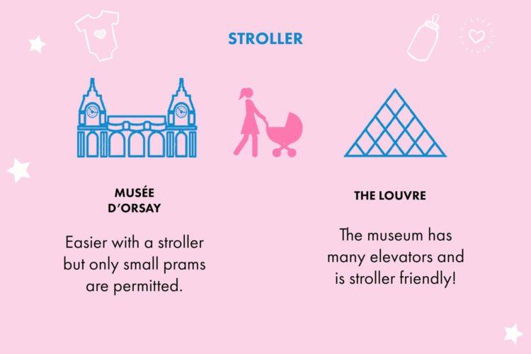 Infographik der Top-Attraktionen in Paris mit Empfehlungen, ob ein Kinderwagen oder eine Babytrage die bessere Transportoption ist
