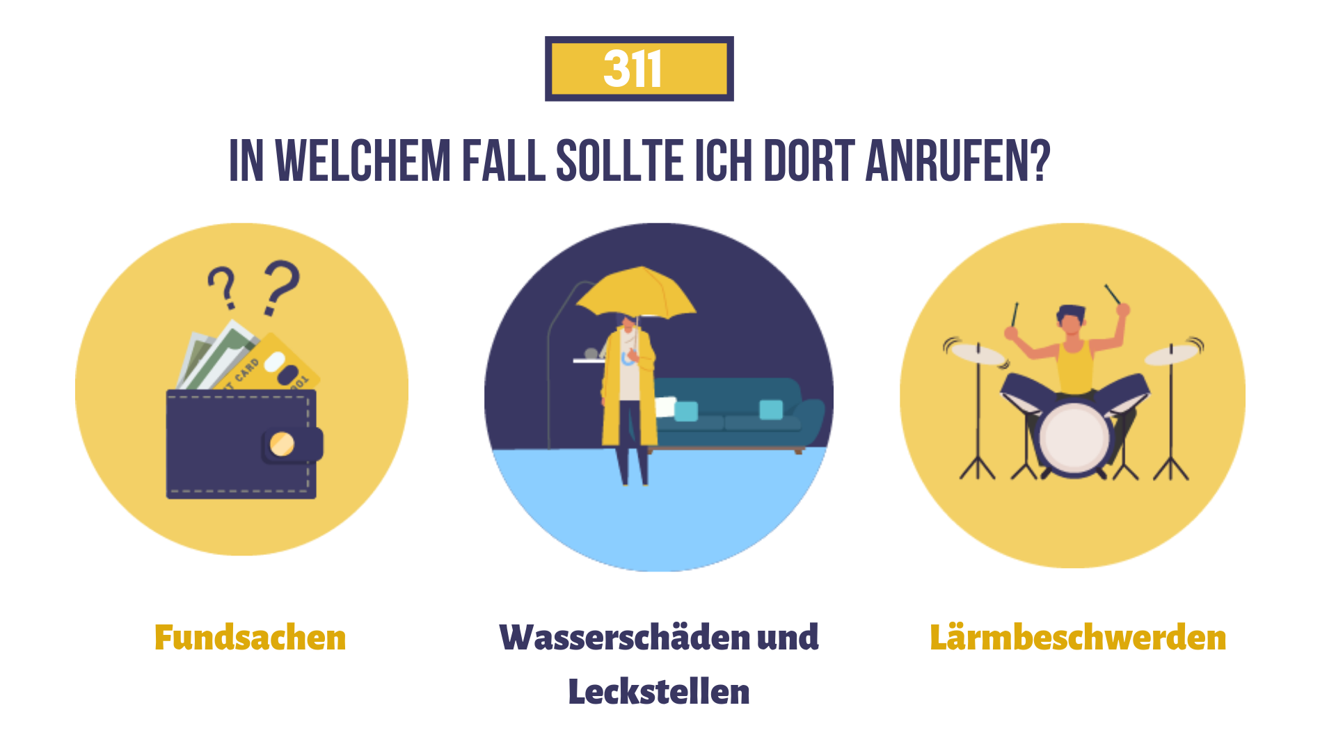 Infografik, die verschiedene Situationen darstellt, bei denen die 311 weiterhelfen kann.
