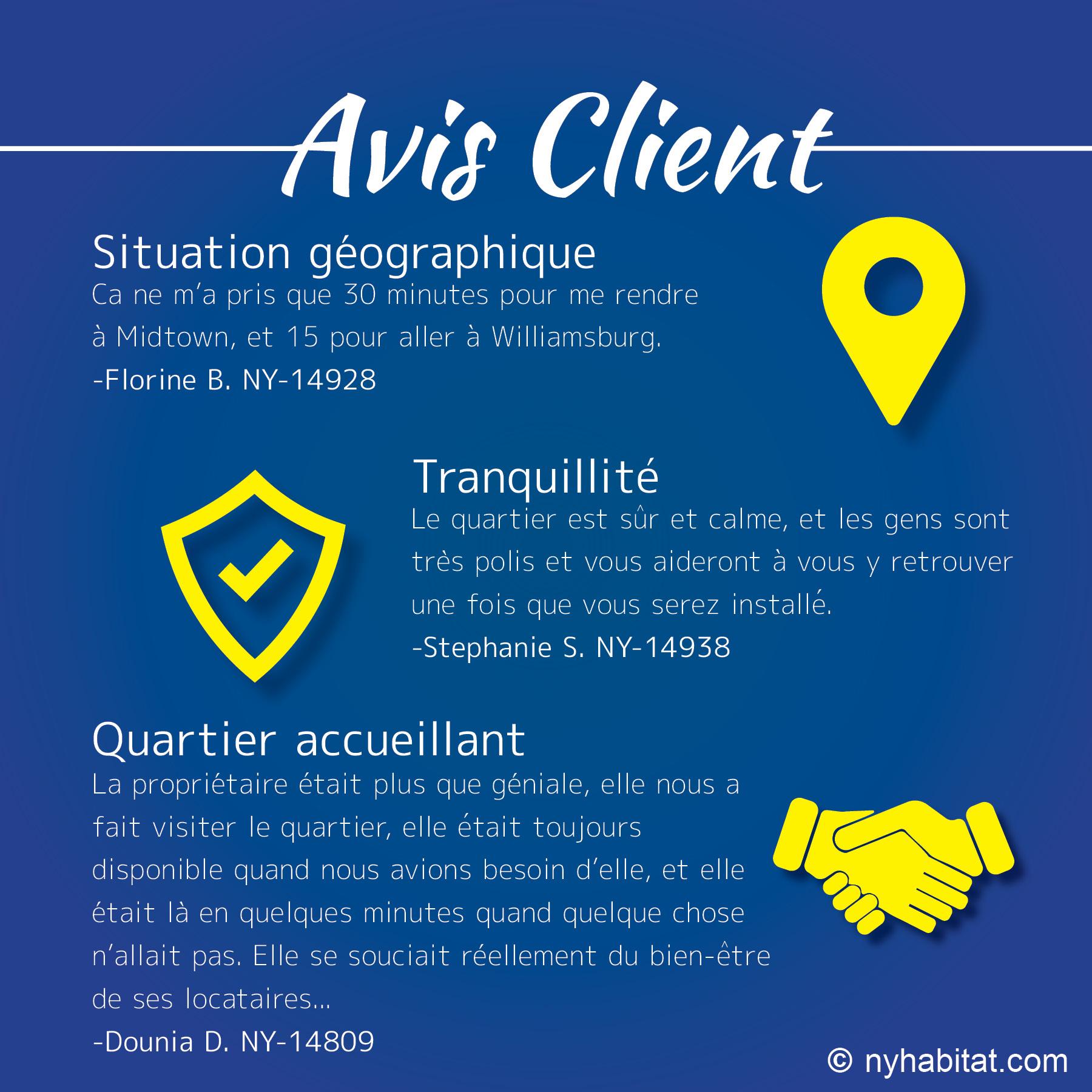 Infographie présentant des avis clients concernant des appartements et le quartier de Bed-Stuy
