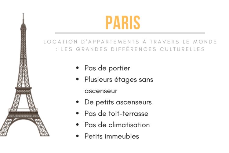 Infographie de New York Habitat expliquant les particularités des locations parisiennes.