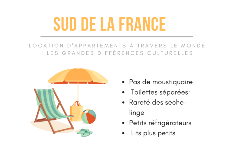 Infographie de New York Habitat expliquant les particularités des locations en Provence.
