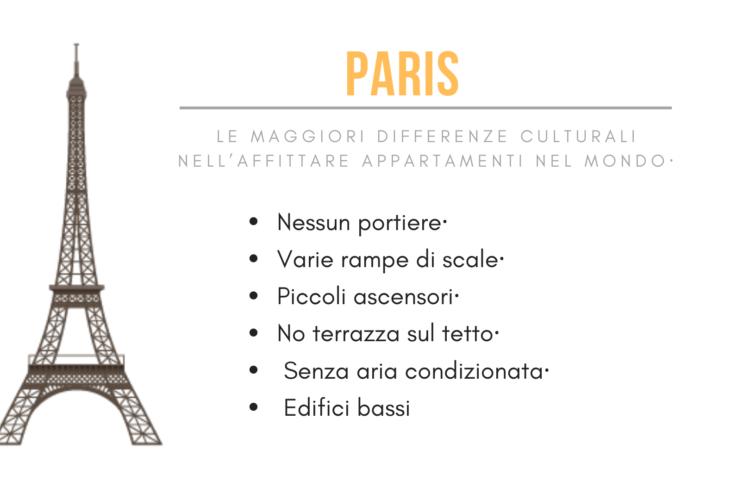 Infografica di New York Habitat che descrive le caratteristiche uniche degli appartamenti in affitto a Parigi.