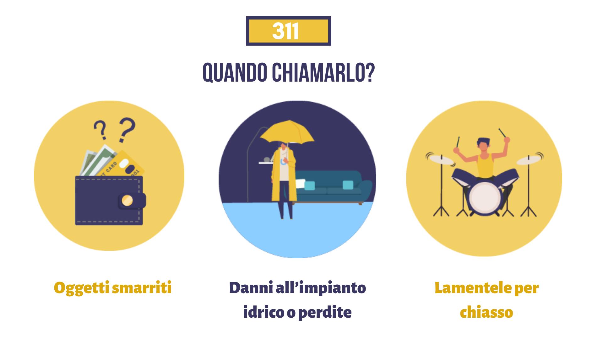 Infografica che descrive varie situazioni a cui il 311 può rispondere.