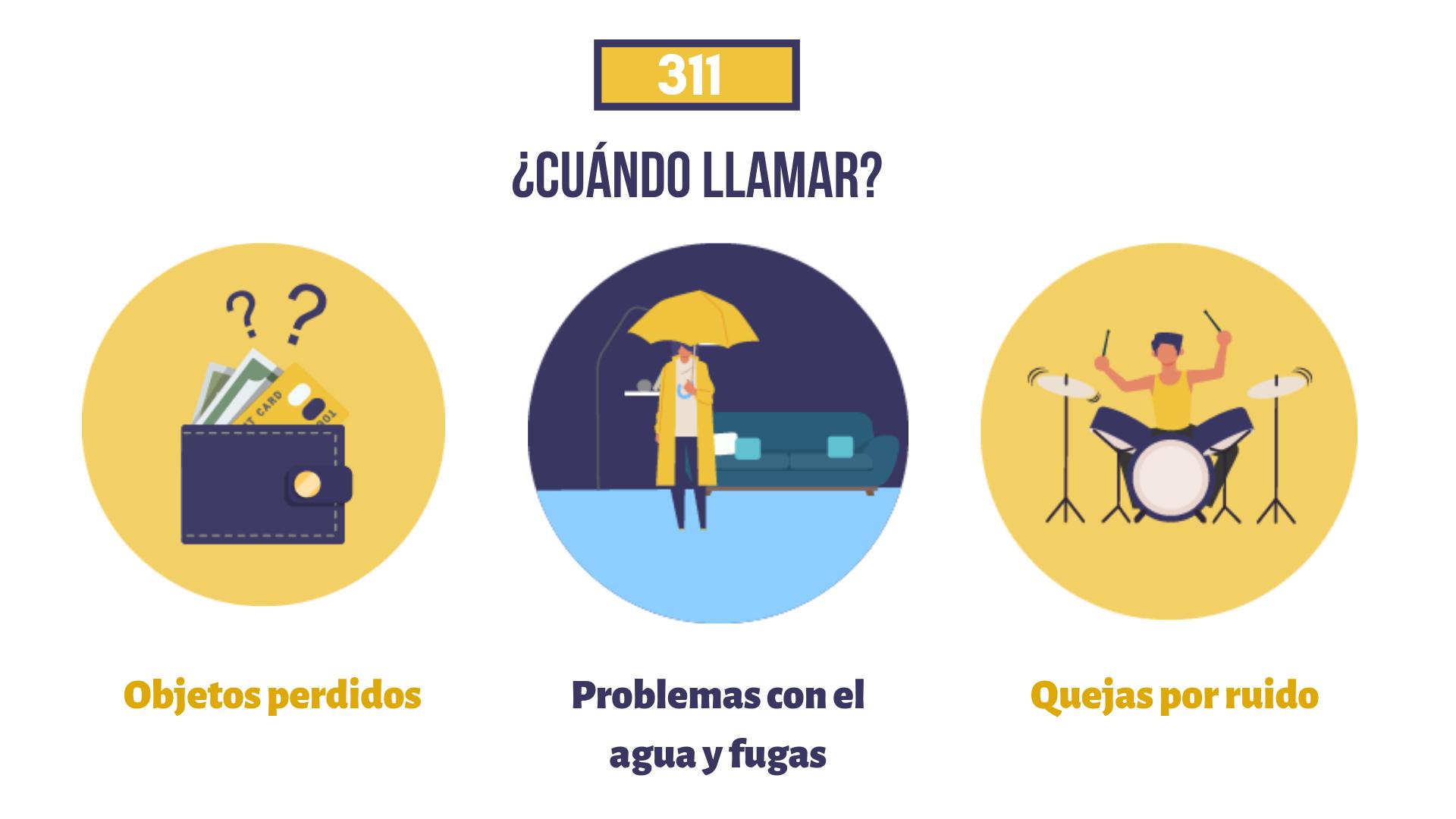 Infografía que describe varias situaciones en las que 311 puede actuar.