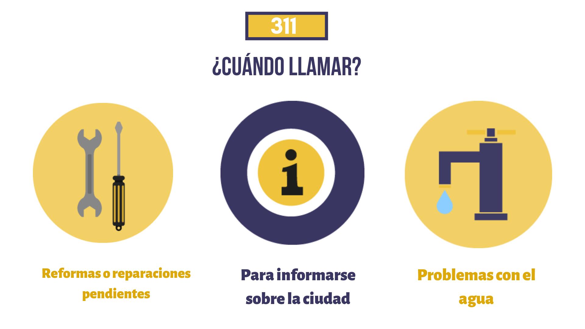 Infografía que describe varias situaciones en las que la 311 puede actuar.